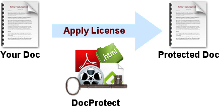 Protect Documents with DocProtect