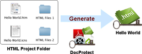Protect HTML Files with DocProtect